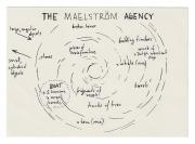 Vignette 1 - Titre : Diagramme 1 (maelström agency) et Diagramme 2 (emotional response)
