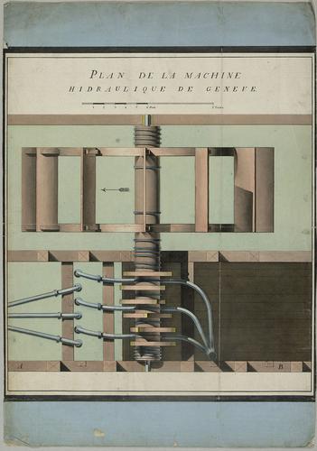 Genève, machine hydraulique: plan
