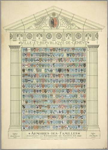 Genève, armoiries des familles possédant la bourgeoisie en 1792